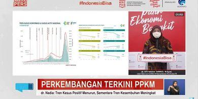 Kabar Baik, Vaksinasi Covid-19 di Indonesia Capai 100 Suntikan