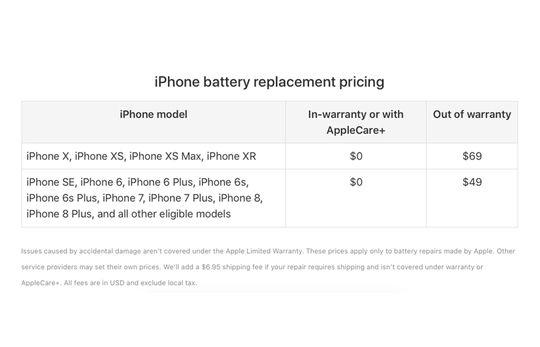 Harga ganti baterai iPhone di Apple Store