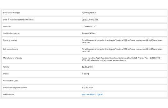 Dokumen MacBook Pro misterius