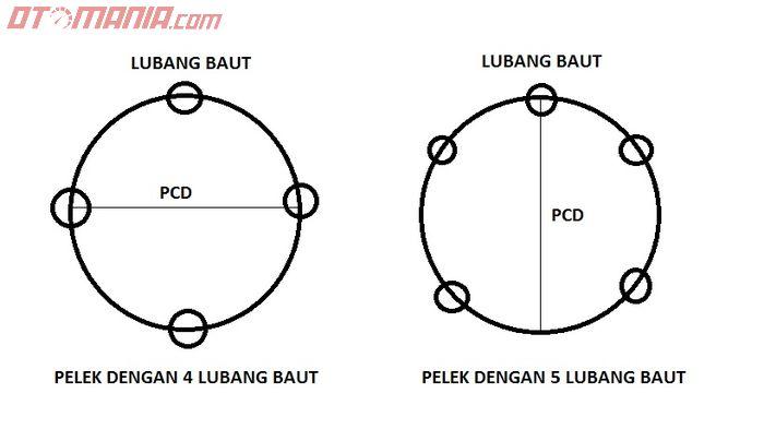 PCD pelek mobil