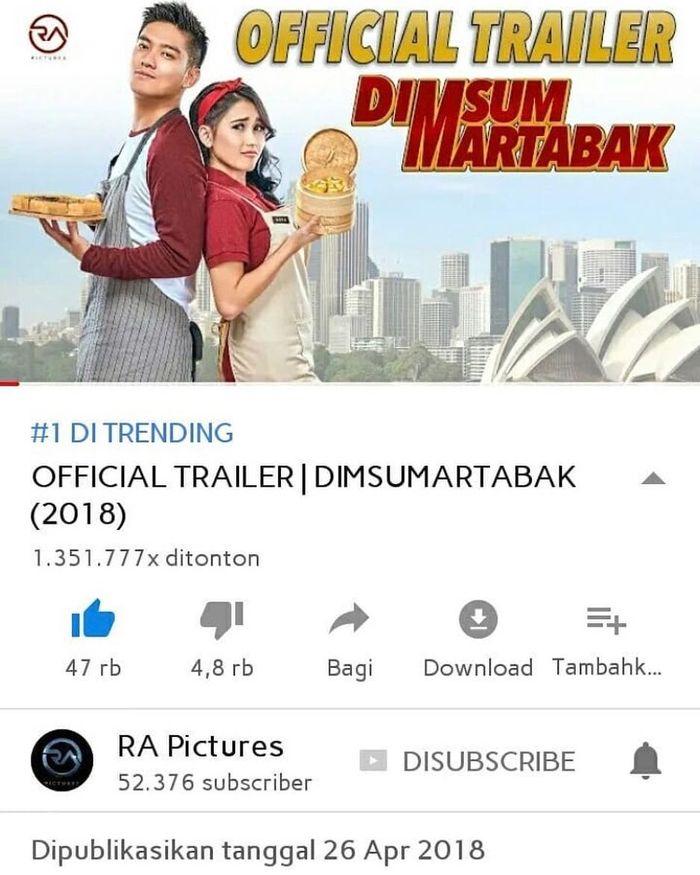 Film Dimsum Martabak