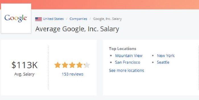 Formula gaji di Google