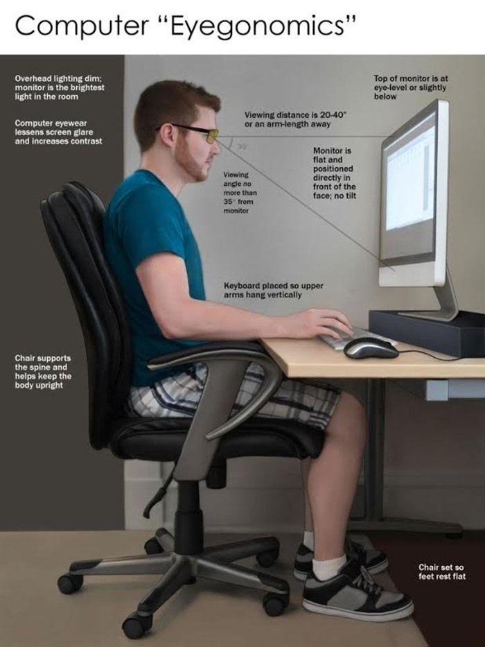 posisi duduk yang tepat |homedit.com