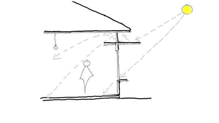 Atur Sistem Tata Cahaya