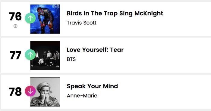 BTS di Billboard
