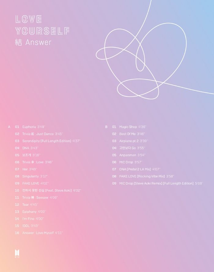 Track list album baru BTS