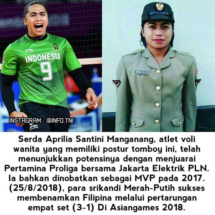 Aprillia Manganang