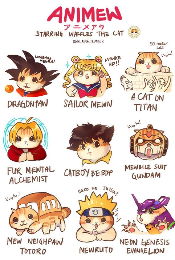 Jika Kucing Menjadi Tokoh Anime