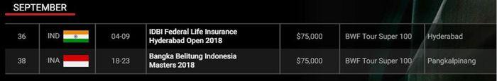 Jadwal Indonesia Masters 2018