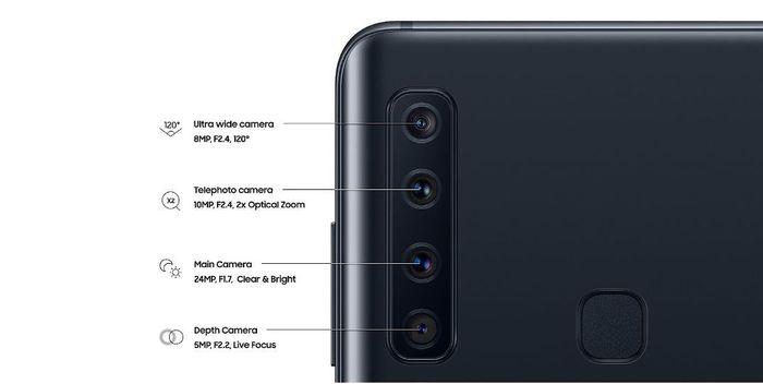 Spesifikasi kamera Samsung Galaxy A9