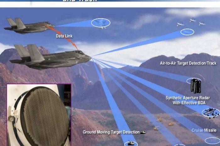Radar AESA AN/APG-81