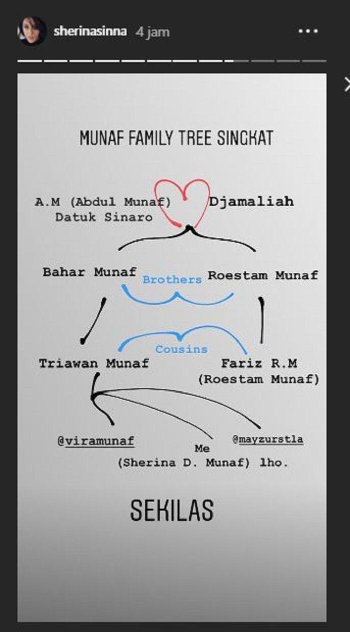 Silsilah keluarga Sherina Munaf