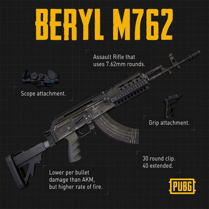 Beryl M762 di PUBG
