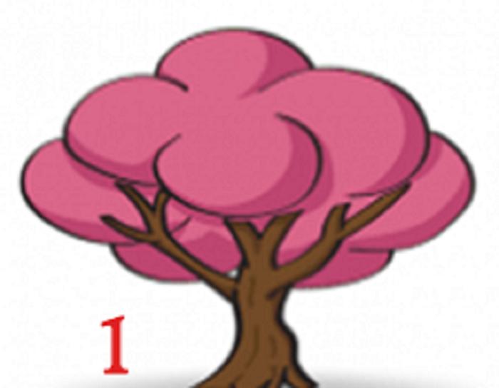 pohon nomor 1