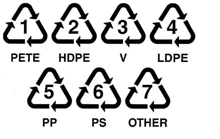 Nomer kode plastik