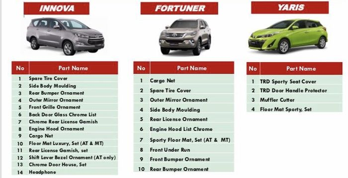 Toyota Customized Option baru di 3 model