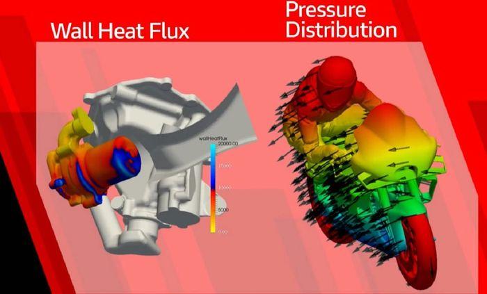 CFD membantu insinyur dalam menghitung aerodinamika di permukaan motor