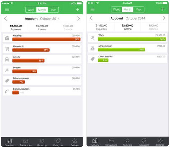 Aplikasi Pilihan untuk iOS: Mywallet + bersama dengan