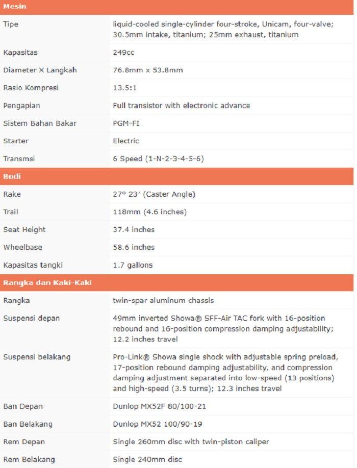 Spek mesin Honda CRF250