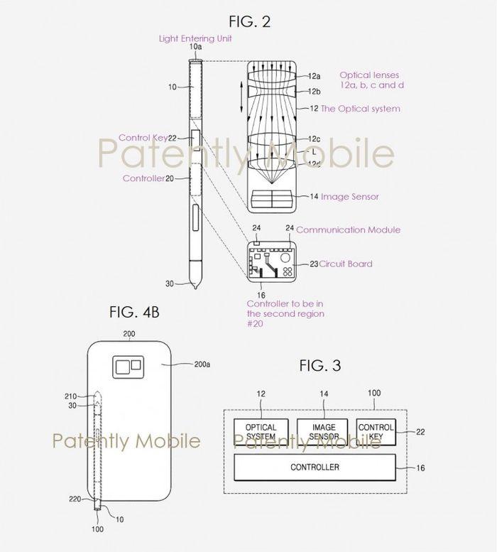 Gambaran Model Terbaru S-Pen Samsung