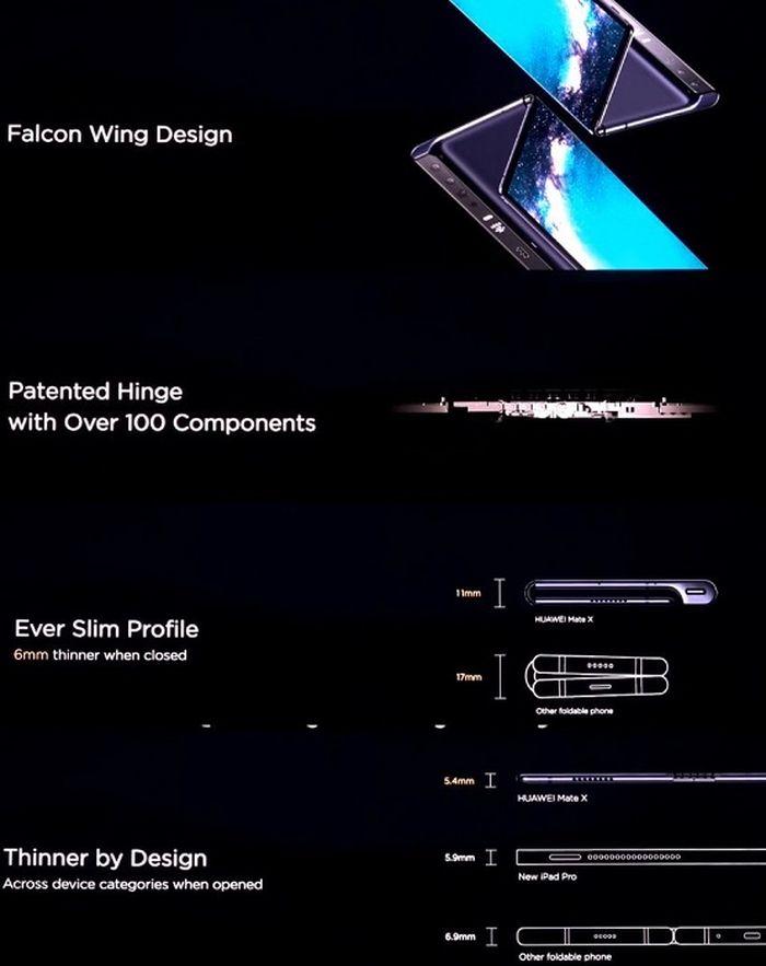 Desain Huawei Mate X