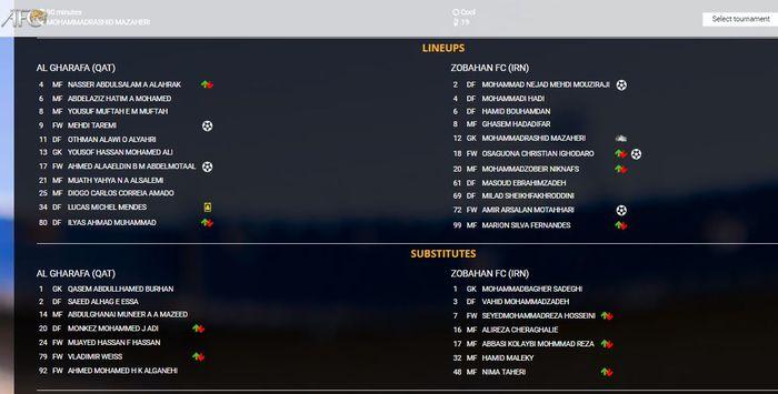 Daftar Starting Line up klub AL Gharafa (Qatar)