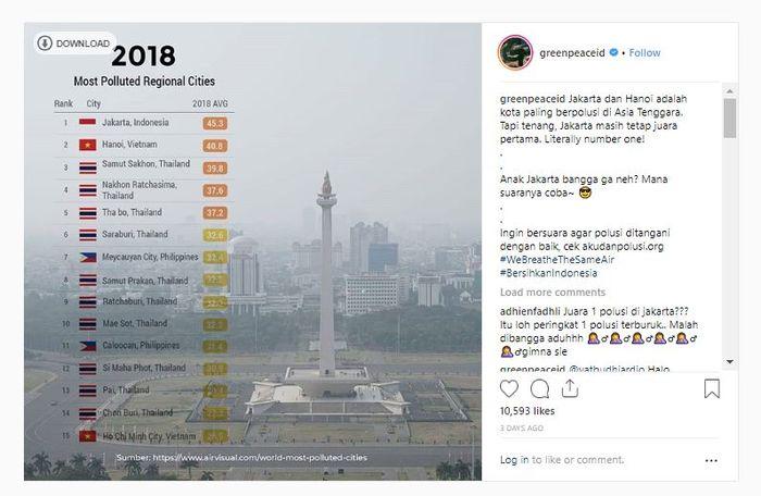 Jakarta jadi kota dengan polusi udara terburuk di Asia Tenggara
