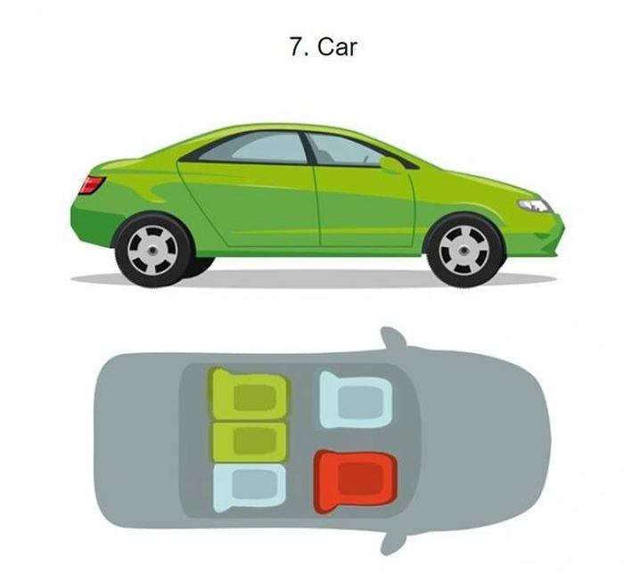 Tempat duduk di mobil yang lebih aman