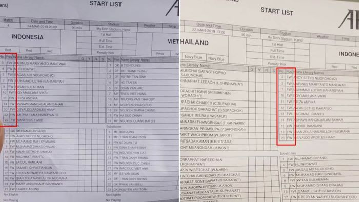 Kelalaian terlihat pada daftar susunan pemain timnas U-23 Indonesia dalam dua laga melawan Vietnam dan Thailand di Kualifikasi Piala Asia U-23 2020.