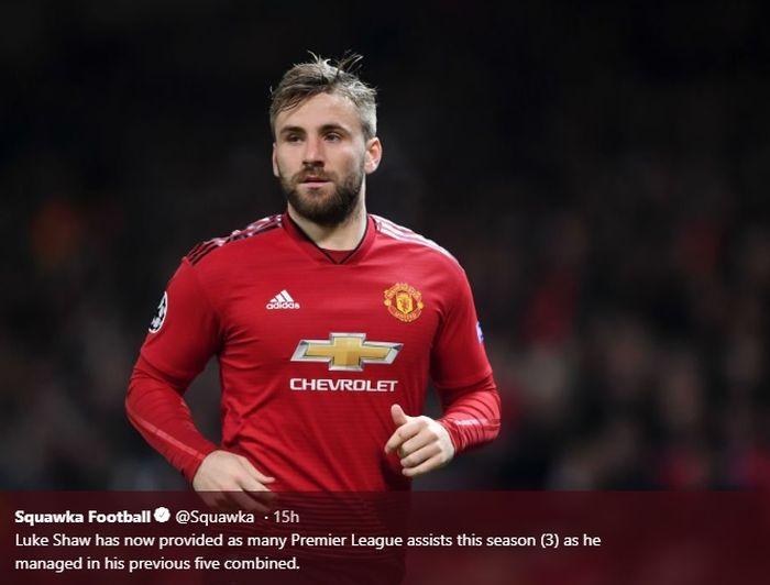 Bek kiri Manchester United, Luke Shaw