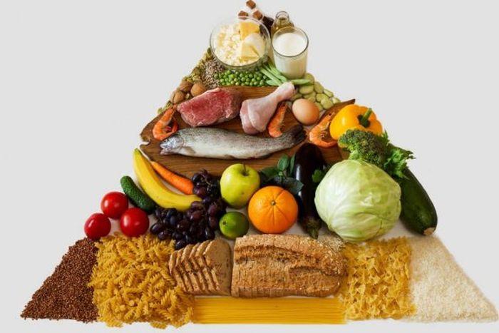 Piramida Makanan Sehat untuk Hidup Anda yang Lebih Baik