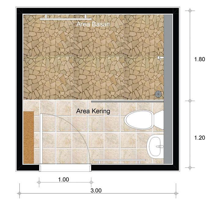 Layout denah <a href='https://bangka.tribunnews.com/tag/kamar-mandi' title='kamarmandi'>kamarmandi</a> kering dengan asumsi luas 9 m2, dengan lebar daun pintu minimal 1 m sehingga bisa dilalui pengguna kursi roda.