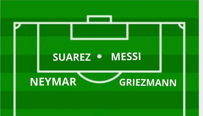 ADE JAYADIREJA/BOLASPORT.COM PErkiraan formasi lini depan Barcelona dengan Lionel Messi, Antoine Griezmann, Neymar, dan Luis Suarez.