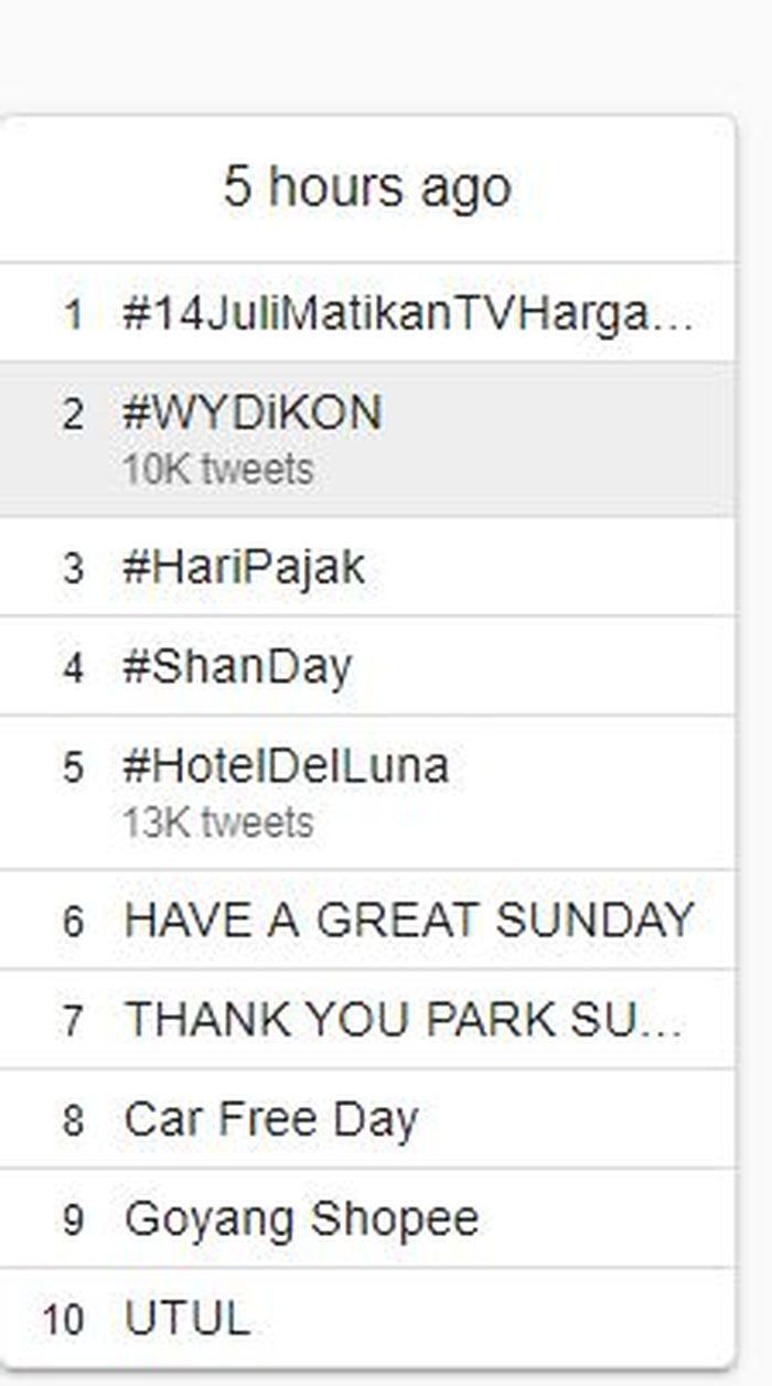 Trending Topik di Indonesia.