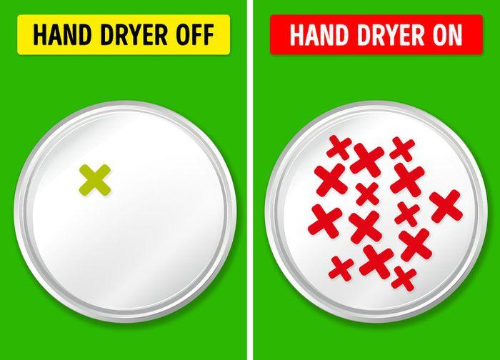 Kuman Hand Dryer