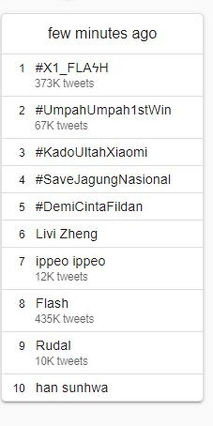 #X1_FLAϟH menduduki posisi teratas di jajaran trending topik Twitter.