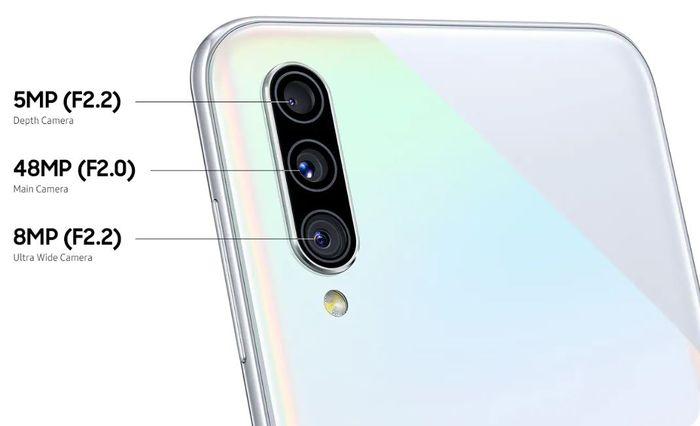 Konfigurasi kamera Galaxy A50s