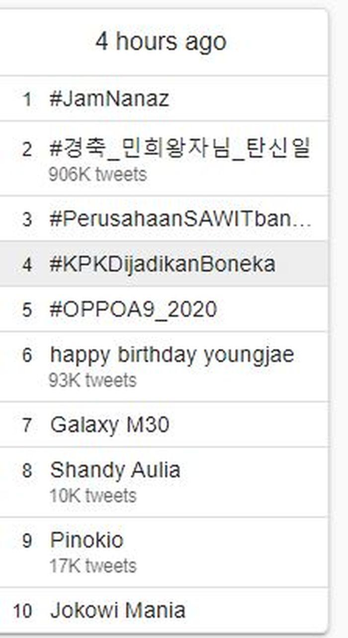 Shandy Aulia menjadi trending topik di Twitter Indonesia karena pernyataannya di Q & A Metro TV.