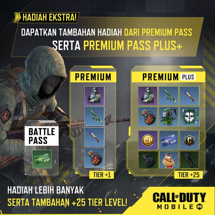 Dua jenis battle pass CODM