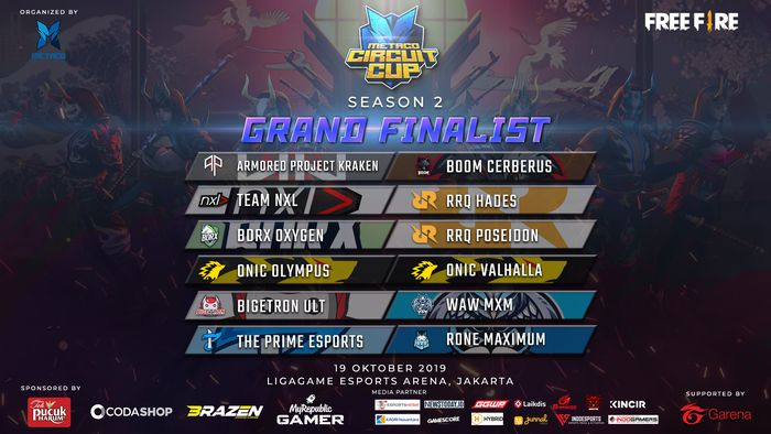 12 tim yang akan bertanding di babak final Metaco Circuit Cup Season 2
