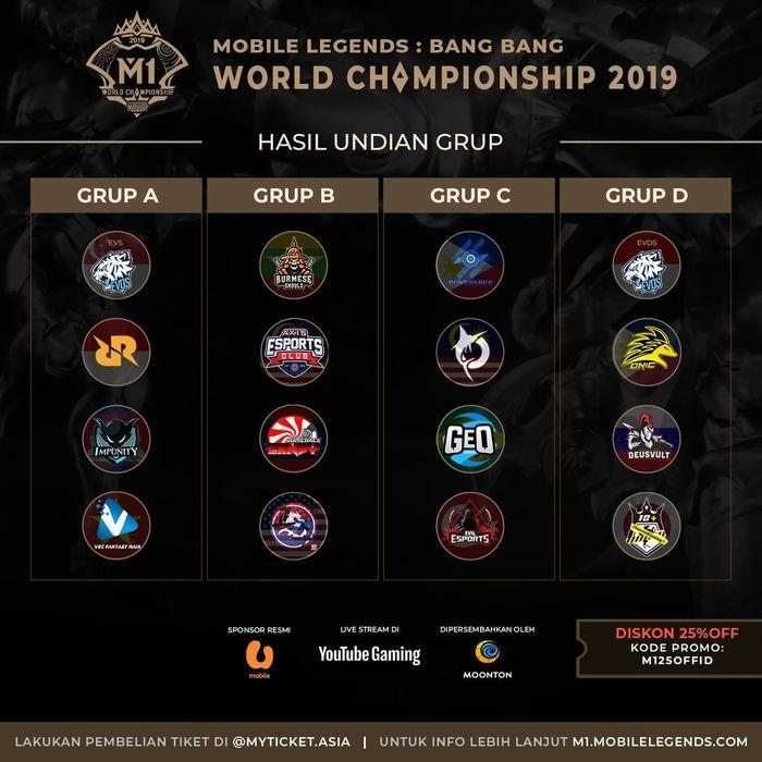 Pembagian grup stage MLBB World Championship 2019 (M1)