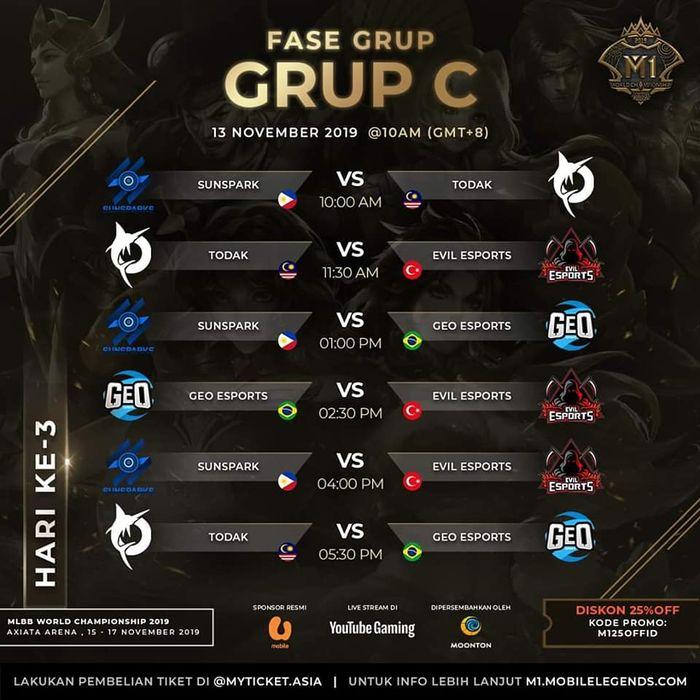 Jadwal Group Stage 'Grup C' M1
