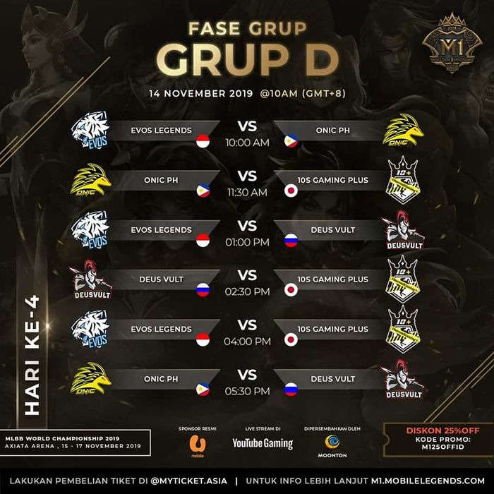 Jadwal Group Stage 'Grup D' M1