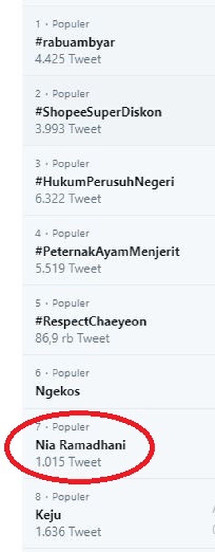 Kegiatan menyetrika baju yang dilakukan Nia Ramadhani ini justru trending di media sosial seperti Twitter