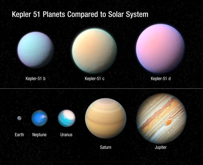 Perbandingan tekstur planet di Kepler 51 dengan Tata Surya.