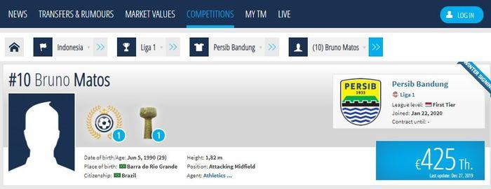 Penampakan situs Transfermarkt yang memuat Bruno Matos telah gabung Persib Bandung pada Rabu (22/1/2020).