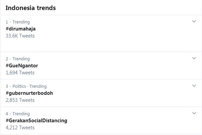 Hastag Dirumahaja Jadi Trending Topik No 1 Twitter Ini Cara Efektif Bekerja Di Rumah Selama Pandemi Virus Corona Semua Halaman Grid Star