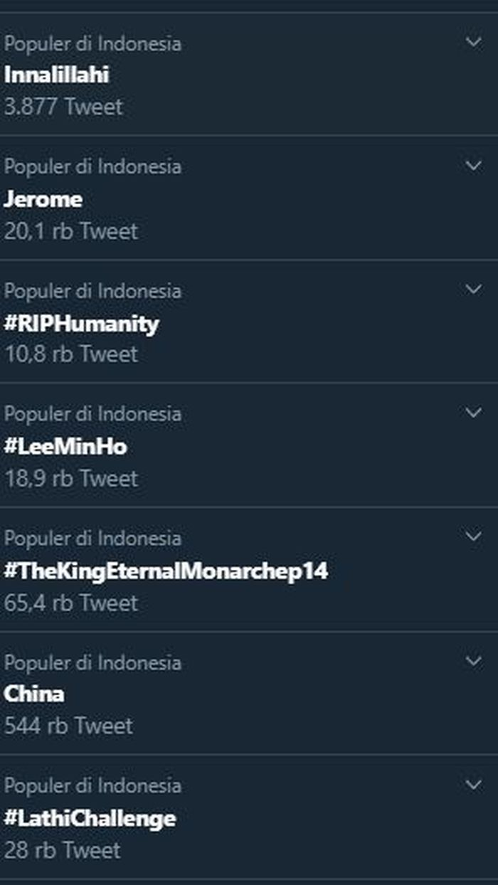 Trending topic Twitter Indonesia
