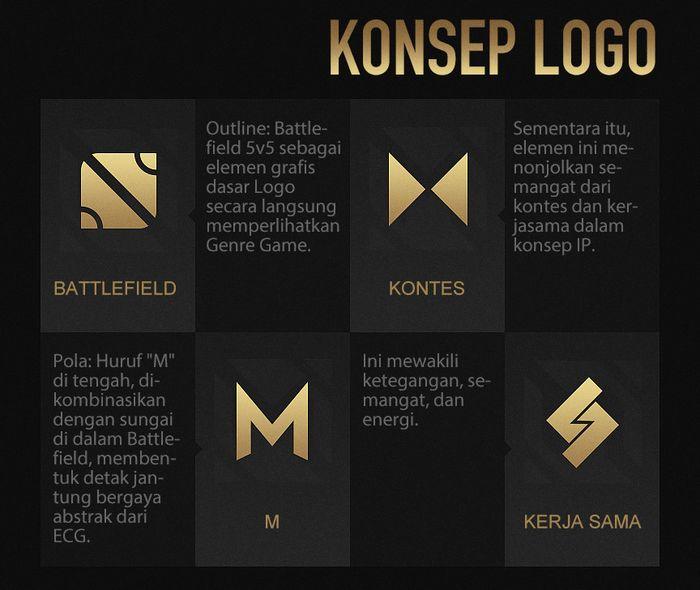 Penjelasan konsep logo baru Mobile Legends: Bang Bang
