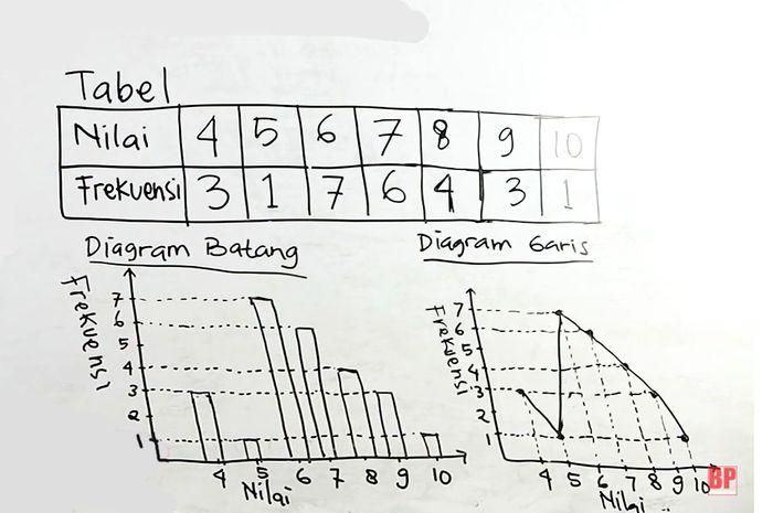 Rangkuman Pengolahan Data Statistika 2, Materi Belajar ...